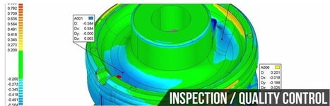 The Features And Benefits Of 3D Inspection Software  | Socia Media | Scoop.it