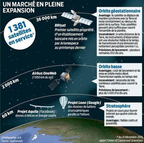 Espace : Airbus passe aux mini-satellites | Aviation & Airliners | Scoop.it