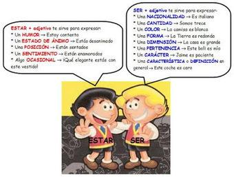 Ejercicios - Verbos SER/ESTAR | Español para los más pequeños | Scoop.it