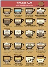 Beneficios del Cafe Por La Mañana | Moda y Belleza | Scoop.it