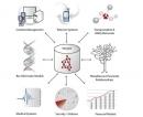 Versant, NoSQL, and the Smart Grid Big Data Challenge : Greentech Media | Complex Insight  - Understanding our world | Scoop.it