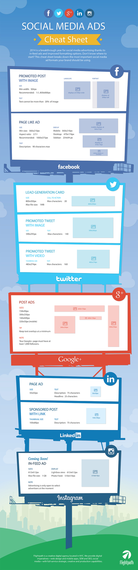 How To Format The Perfect Social Media Ads: A 2014 Cheat Sheet (Infographic) | Social media DAILY NEWS | Scoop.it