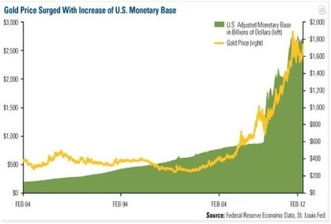 QE to insanity and beyond - best for gold lies ahead - INDEPENDENT VIEWPOINT - Mineweb.com Mineweb | Gold and What Moves it. | Scoop.it