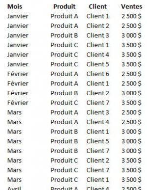 Tableaux croisés dynamiques dans Excel: Labase | MSExcel | Scoop.it