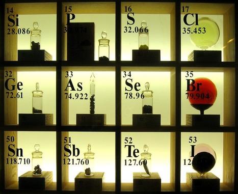 Tableau périodique : l'hommage au Japon du numéro 113 – Japonisez-vous ! | Think outside the Box | Scoop.it