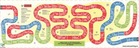 Infografía: La Biblia del posicionamiento web | TodoStartups - Emprendedores, Startups y Negocios en Internet. | Infograf | Scoop.it