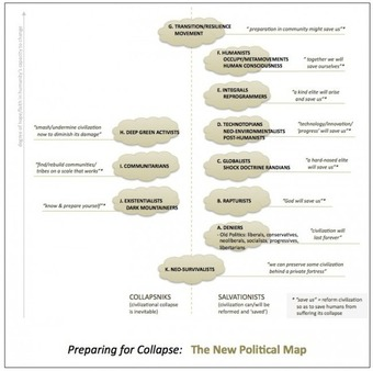 The Democracy Project « how to save the world   real utopias   Scoop.it