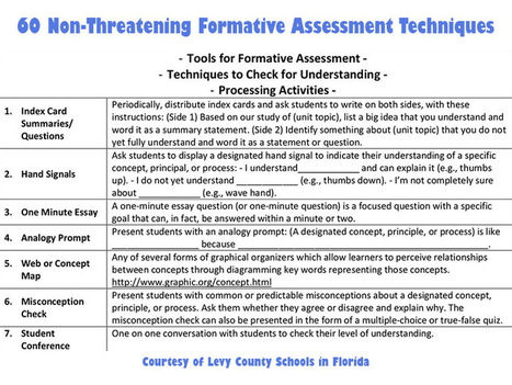 60 Non-Threatening Formative Assessment Techniques ~te@chthought | Into the Driver's Seat | Scoop.it