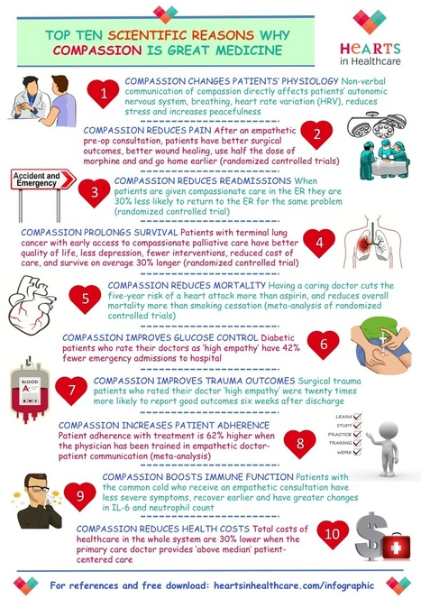 Top ten reasons why compassion is great medicine | mBraining | Scoop.it