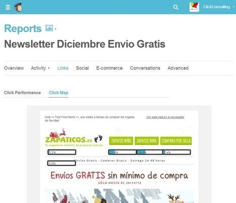 MailChimp: el mejor aliado para tus campañas de email marketing | Mundo diseño | Scoop.it
