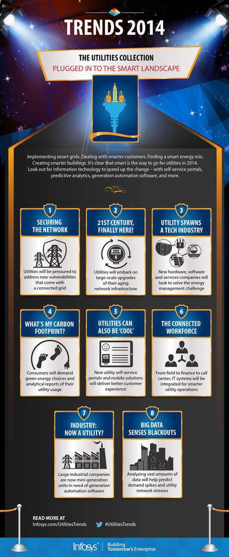 #InfosysTrends: #UtilitiesTrends - What's ahead for utilities   Utilities_FR   Scoop.it