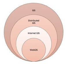What is is the Difference Between Web GIS and Internet GIS? - GIS Lounge | Geospatial Pro - GIS | Scoop.it