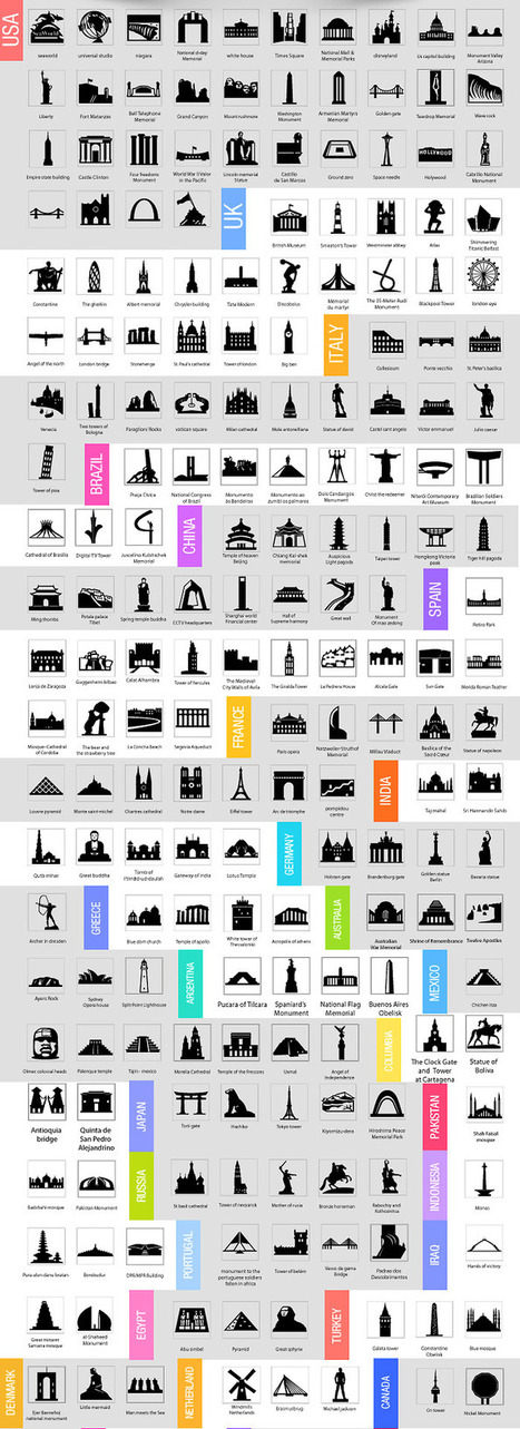 250 Free World Monuments Icon Pack | Web Design Freebies | Scoop.it