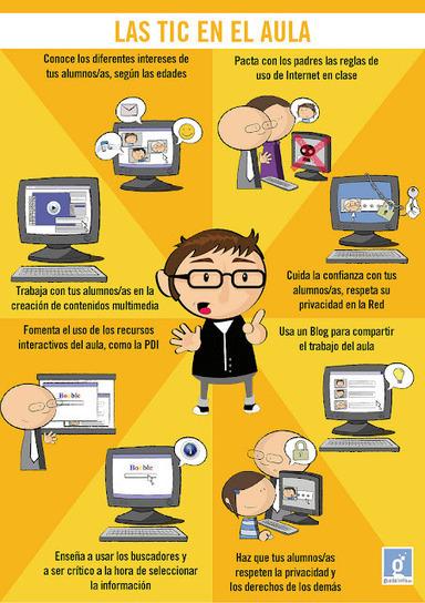 Profes y TIC: ocho cosas para tener en cuenta | Aprendiendoaenseñar | Scoop.it