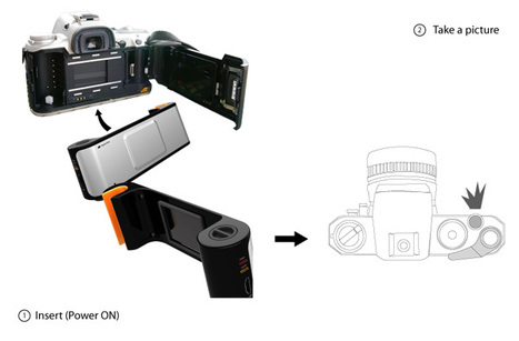 Digital Camera with an Analog Experience | Art, Design & Technology | Scoop.it