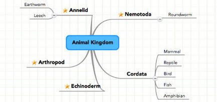 How Concept Maps Help Deepen Learning | Powerful Communication | Scoop.it