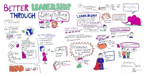 The role of storytelling in leadership | The Context Of Things | Leadership | Scoop.it
