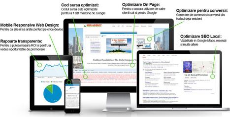 Servicii Web Design   Web Design, SEO, Marketing   Scoop.it
