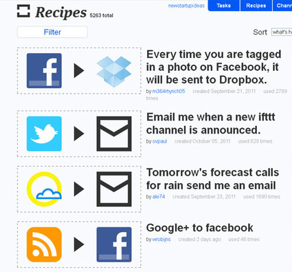 IFTTT: Ready for the Internet of Things - BestTechie - BestTechie   Iot-bay   Scoop.it