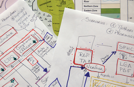 Design Research: What Is It and Why Do It?   Reboot   ServiceDesign   Scoop.it