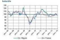 Etude régionale de la Banque de France: 2014 dans la lignée de 2013, la création d'emplois en moins | La lettre de Toulouse | Scoop.it
