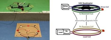 Wireless Power Transfer for Quadrotors | Heron | Scoop.it