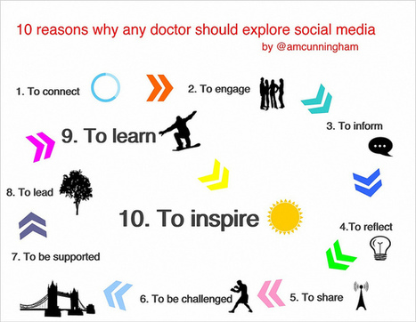 10 reasons why any doctor should explore social media | Digital and Social Media Marketing | Scoop.it