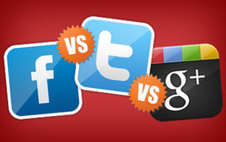 The new Facebook? No, the new Twitter! It's called Google+ - exploreB2B | Social Marketing Strategist | Scoop.it