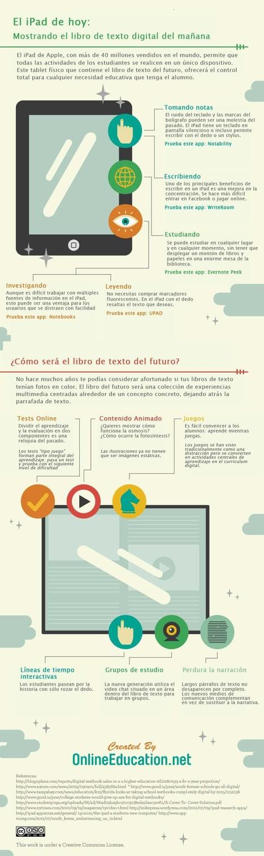 Educación tecnológica: Cómo será el libro de texto del futuro.... | Docentes y TIC (Teachers and ICT) | Scoop.it