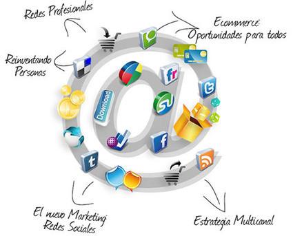 Cuatro claves para entender el futuro del marketing online | Cosas que interesan...a cualquier edad. | Scoop.it