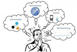 Battle of the Methodologies | GreenBook | Digital-News on Scoop.it today | Scoop.it