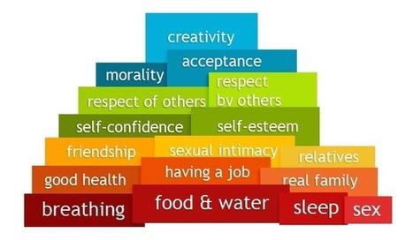 La pirámide de Maslow en social media. Infografía | E-Learning, Formación, Aprendizaje y Gestión del Conocimiento con TIC en pequeñas dosis. | Scoop.it