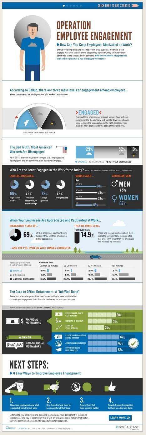 Top 5 Infographics of the Week: Employee Engagement | Employee Engagement | Scoop.it
