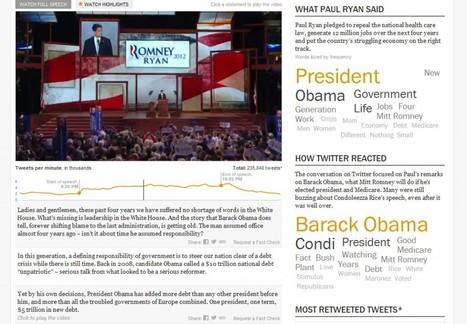 La apuesta interactiva de The Washington Post: móvil, social y video ... | Periodismo a secas | Scoop.it