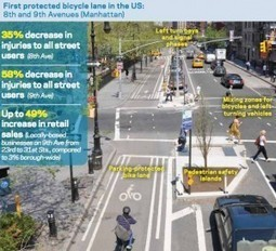 Bike lanes led to 49% increase in retailsales | THE  SPOT | Scoop.it