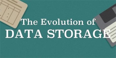 The Evolution of Data Storage | Gentlemachines | Scoop.it