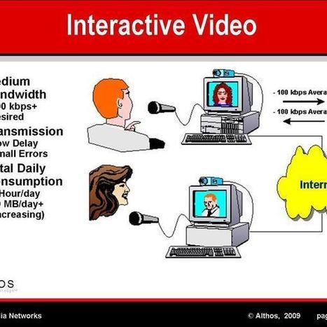 teaching with videos: interaction, flipped classroom, self directed learning | Learning at school | Scoop.it