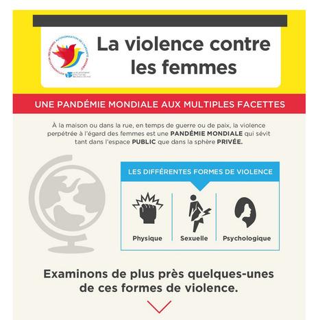 BiY: le kit multimédia anti-violences faites aux femmes   Egalité fille-garçon au lycée   Scoop.it