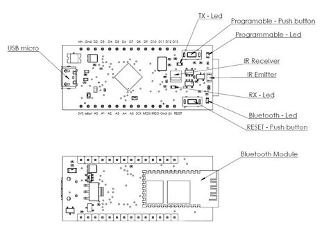 Projet Babuino, un Arduino pour les contrôler tous - Go Home | ARDUINO | Scoop.it