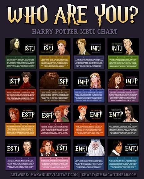 Harry Potter Myers-Briggs Chart [infographic] | Psykologia, sen tutkimus ja soveltaminen | Scoop.it