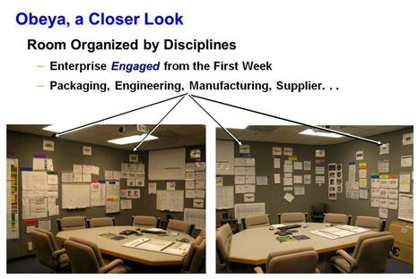 Lean Product and Process Development   Lean Leadership Ways   Innovation   Scoop.it