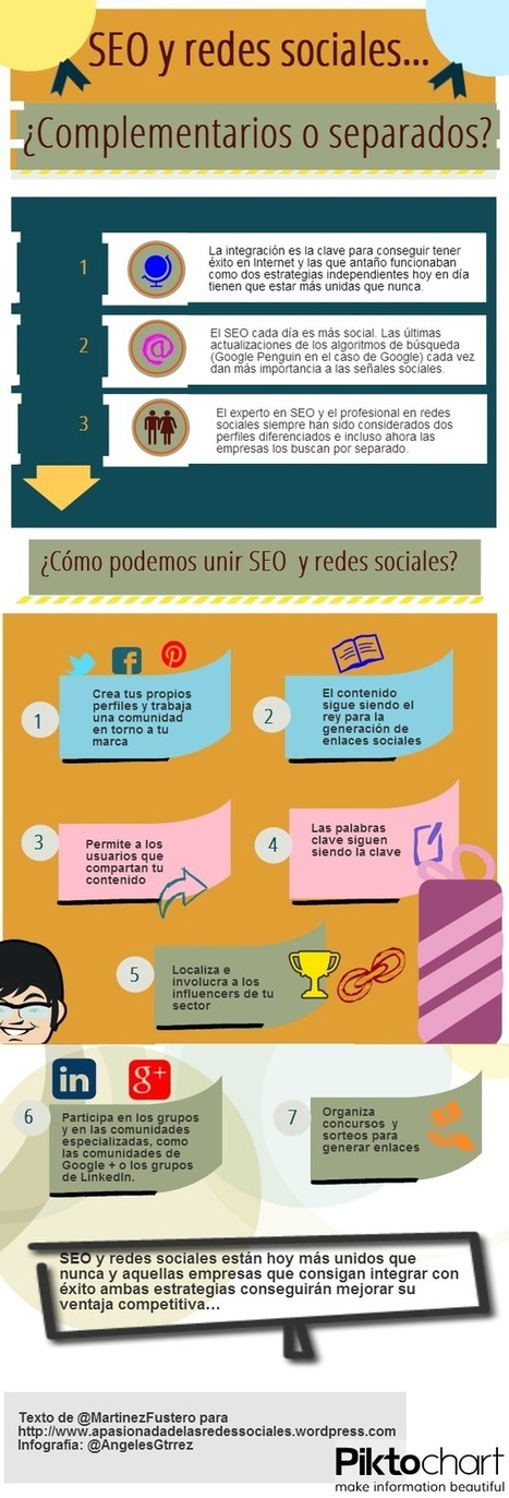 SEO y redes sociales… ¿Complementarios o separados? | Seo, Social Media Marketing | Scoop.it