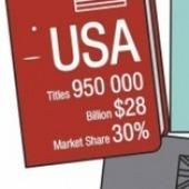 Livre numérique : combien ça rapporte ? | Le monde de l'édition à l'heure des réseaux sociaux | Scoop.it