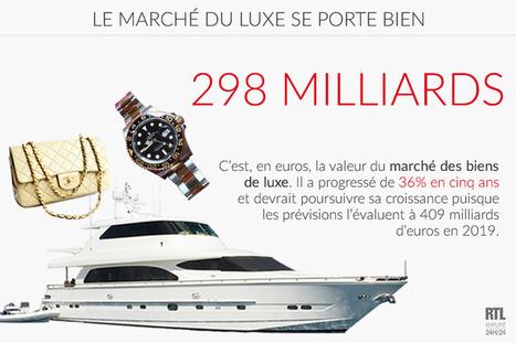 INFOGRAPHIE - Les produits de luxe se vendent toujours bien - RTL.fr | J'écris mon premier roman | Scoop.it