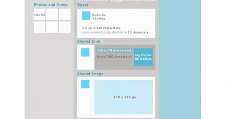 Social media Cheat Sheet… | Social Media | Scoop.it