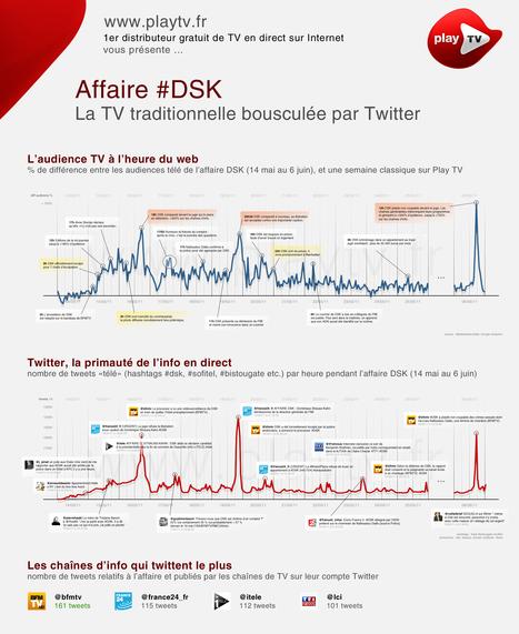 Pics d'audience de l'affaire #DSK | Epic pics | Scoop.it