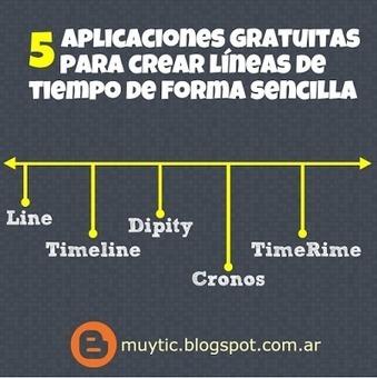 5 aplicaciones gratuitas para crear líneas de tiempo de forma sencilla | TIC para la educación | EduHerramientas 2.0 | Scoop.it
