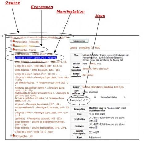 RDA et la FRBRisation des catalogues : 3e partie | Bibliothèque et Techno | Scoop.it