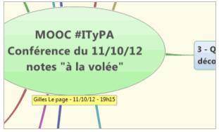 Carte mentale de la conférence vidéo #ITyPA du 11/10 | Massive Open Oline Courses | Scoop.it