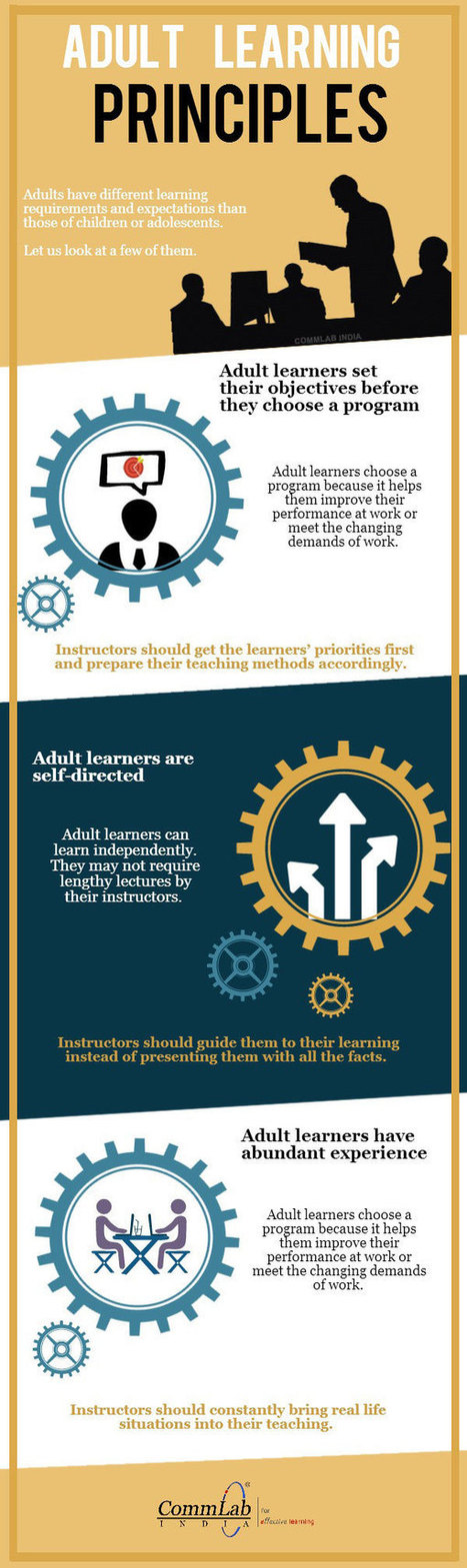 Adult Learning Principles Infographic | Higher Education and Technology | Scoop.it
